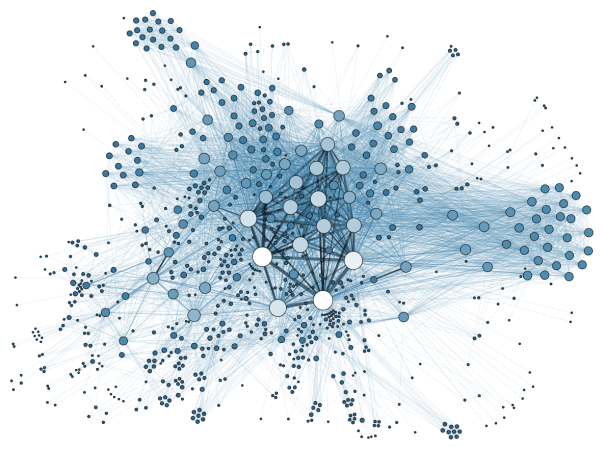 Network_Analysis_Visualization