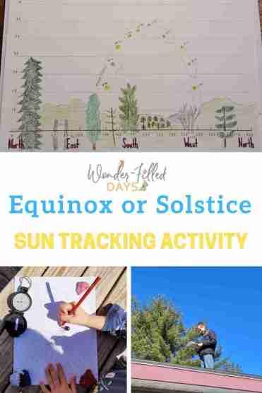 Equinox-Solstice-Activity