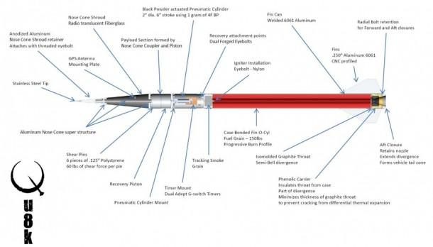 Homemade Rocket Reaches a Height of 121,000 ft4