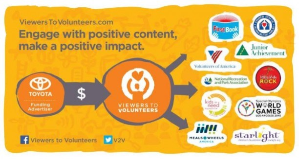 Viewers To Volunteers By EcoMedia 2