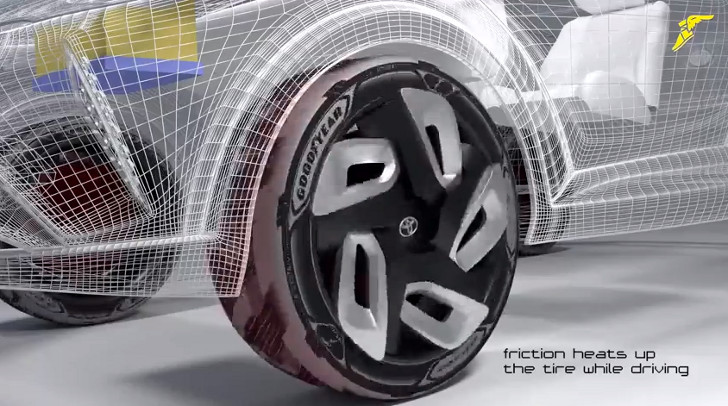 Goodyear Is Developing Tires That Will Generate Electricity 6
