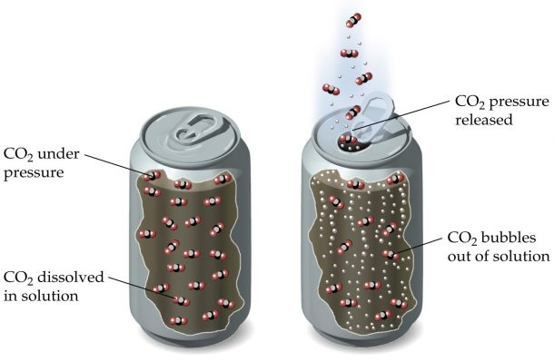 does-tapping-a-soda-can-really-prevent-it-from-fizzing-over_image-1
