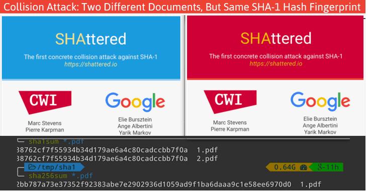 Google Successfully Cracks The Popular SHA-1 Hash