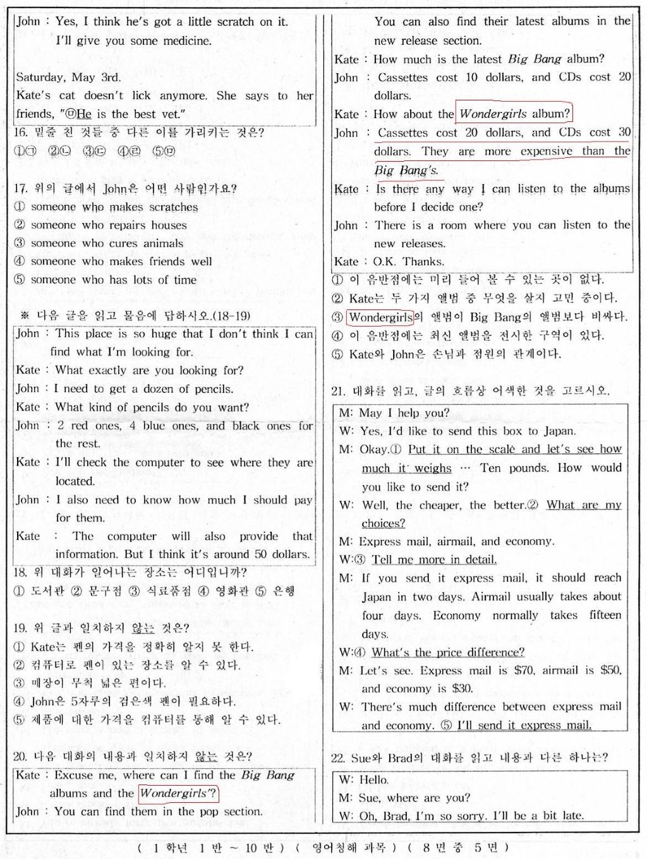 English Language Test Paper In Korea Using Wonder Girls