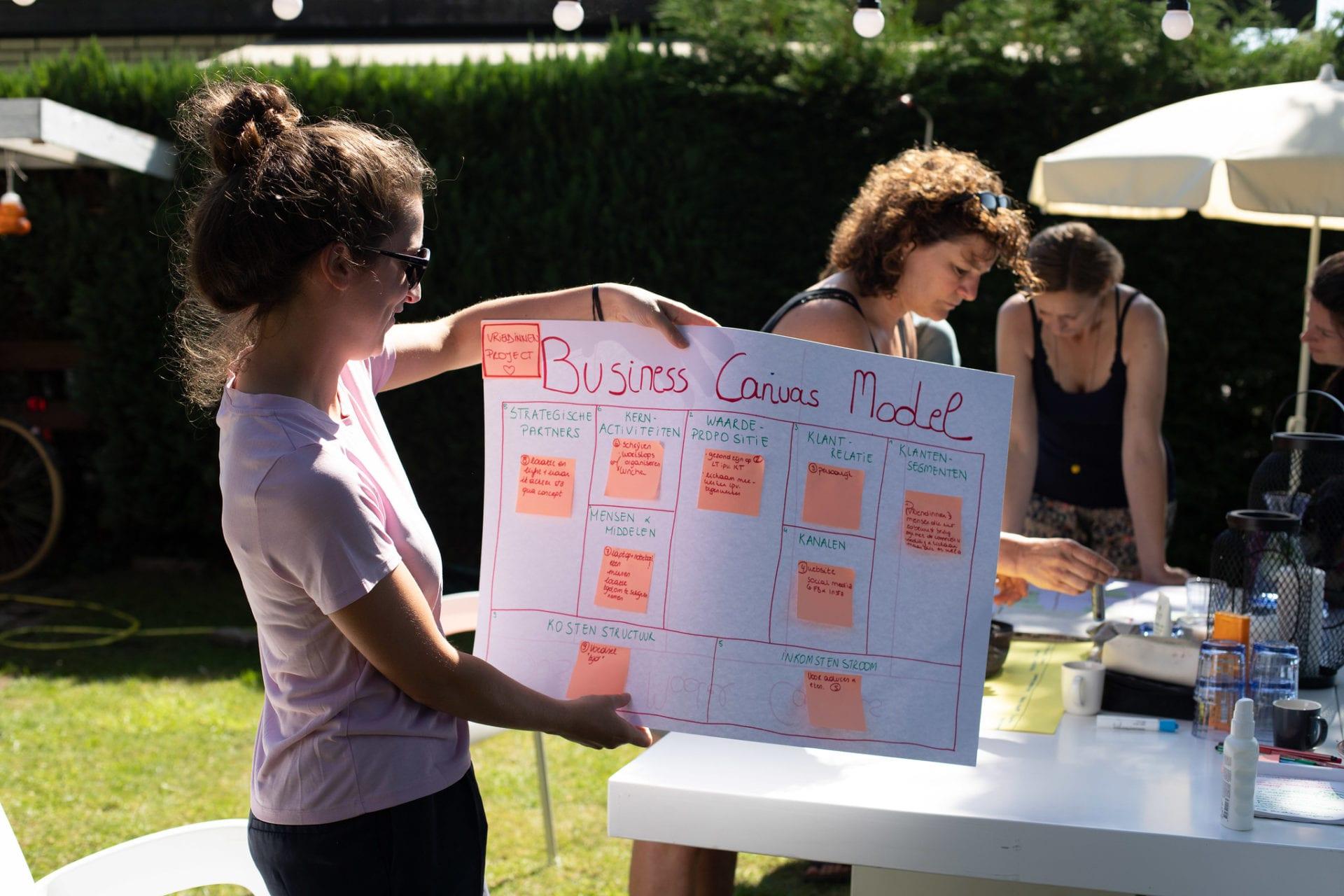 Business Bootcamp Nederland   Wonderlijk Werken