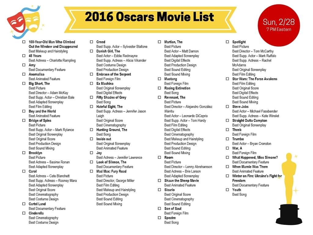 Search Results For Oscar Nominations Printable Calendar