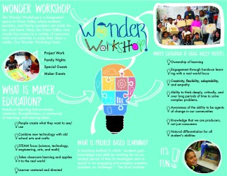 Inside of the Wonder Workshop Brochure (Page 2, 3, and 4)