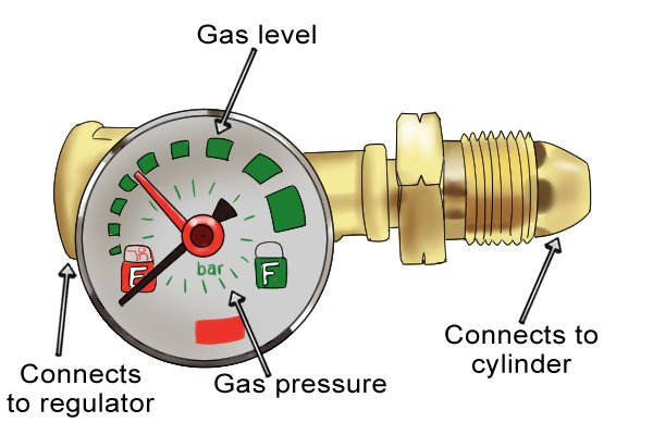 What Gas Regulator Accessories Are Available?