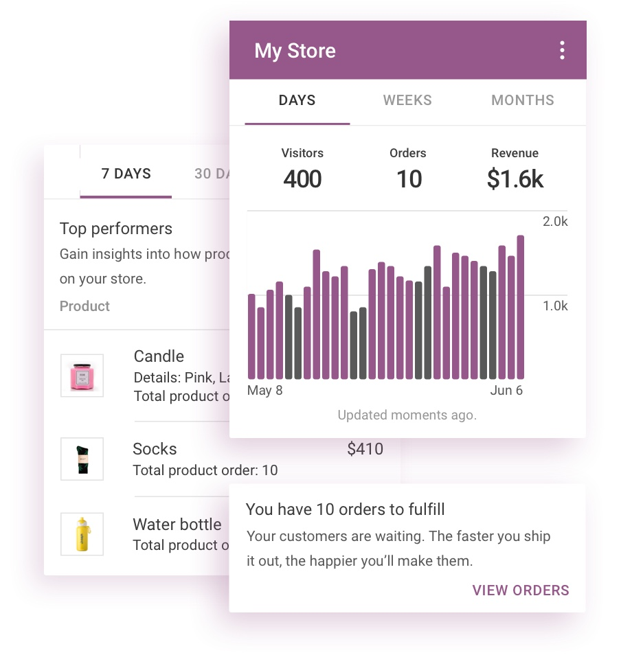 WooCommerce Mobile App for iPhone & Android - Your WooCommerce ...