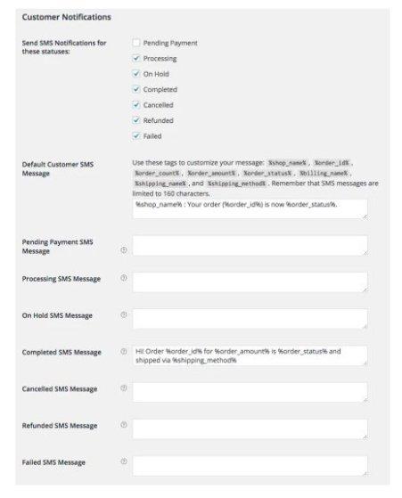 WooCommerce Twilio SMS Notification