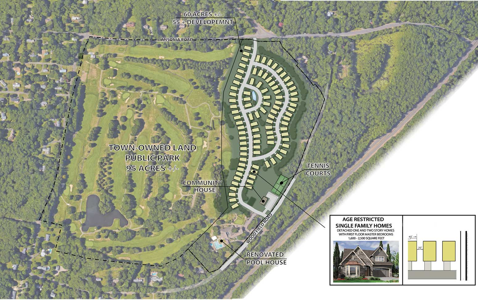Two New Country Club Proposals Do Not Include Golf
