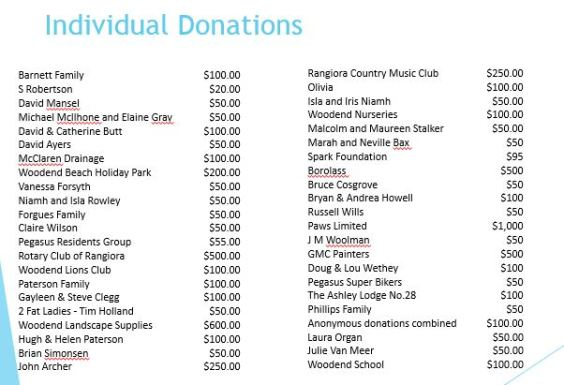 Donations to Walkway
