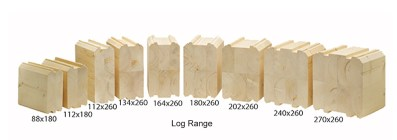 Log Thicknesses