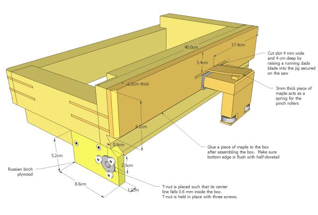 Screw advance box joint jig plans