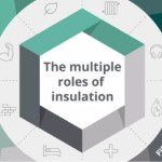 Part of infographic by NFIG on the Multiple roles of insulation. Hexigan with symbols around out side