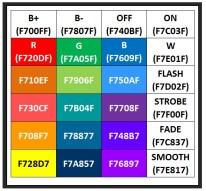 24keyIRRemote Codes