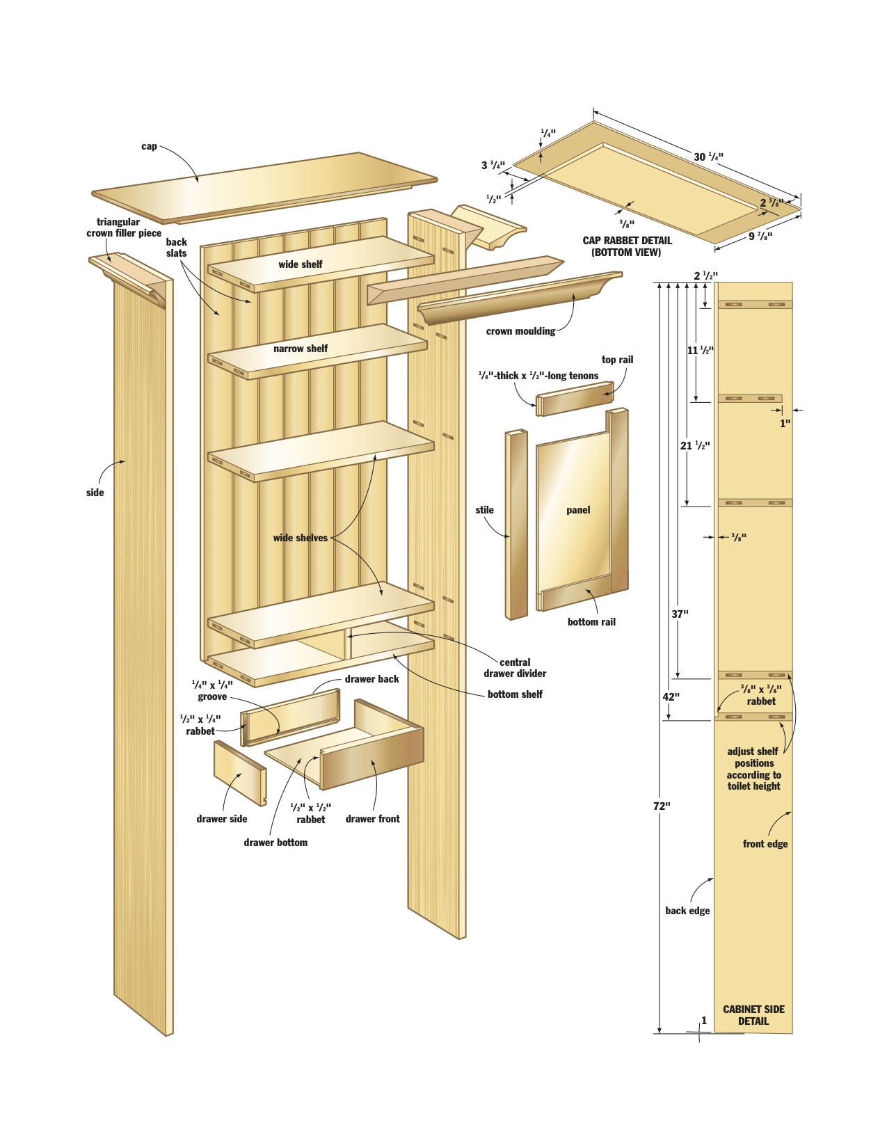 shop wall cabinet plans
