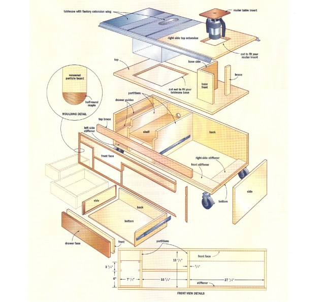 Table Saw Plans