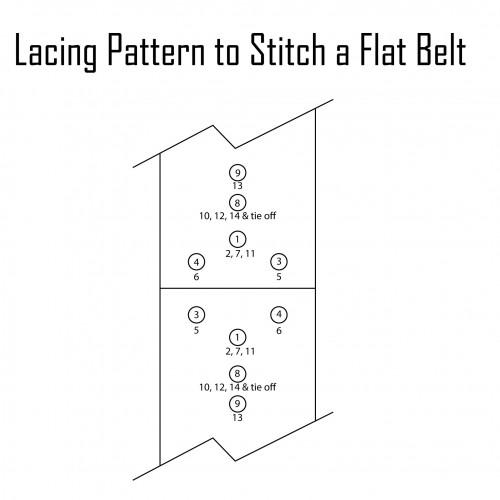 Lacing Pattern, Stitching a Flat Belt