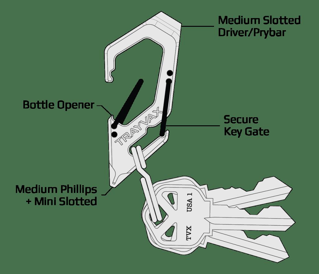 Trayvax Talon Carabiner