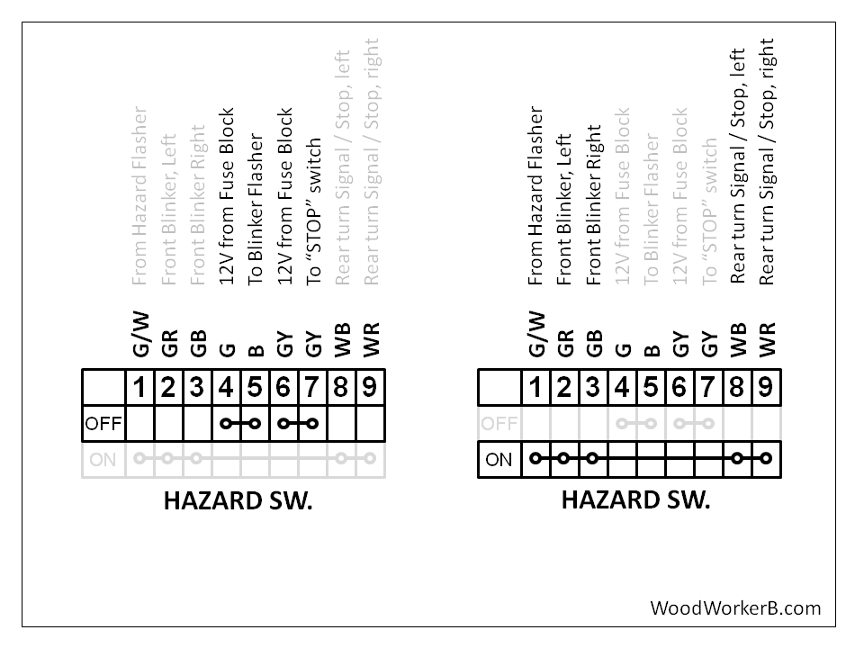 240z multifunction switches