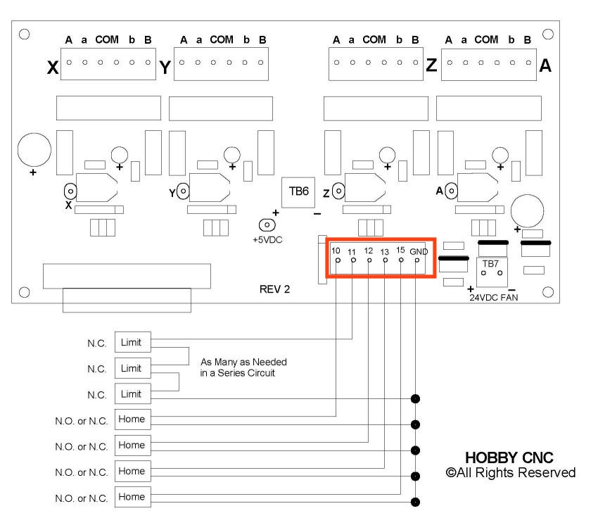 home switch wiring diagram setup and configuration of limit switches woodworkerb  setup and configuration of limit