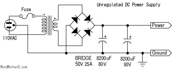 Unregulated DC Power Supply