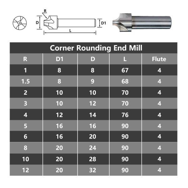 XCAN Corner Rounding End Mill R1.0-R12 HSS Radius Milling Cutter CNC Router Bit