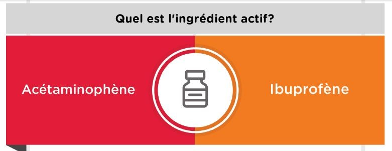tylenol ou motrin2