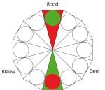 cirkel complementair 1e stap