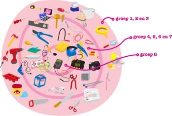 alles-in-een-cirkel01