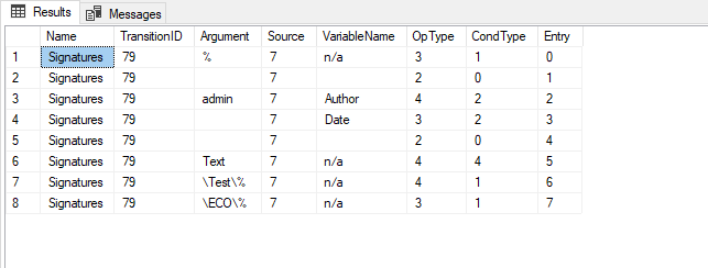 Result of SQL Query