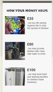 graphic from OXFAM GB showing how donations are used to help Indonesia