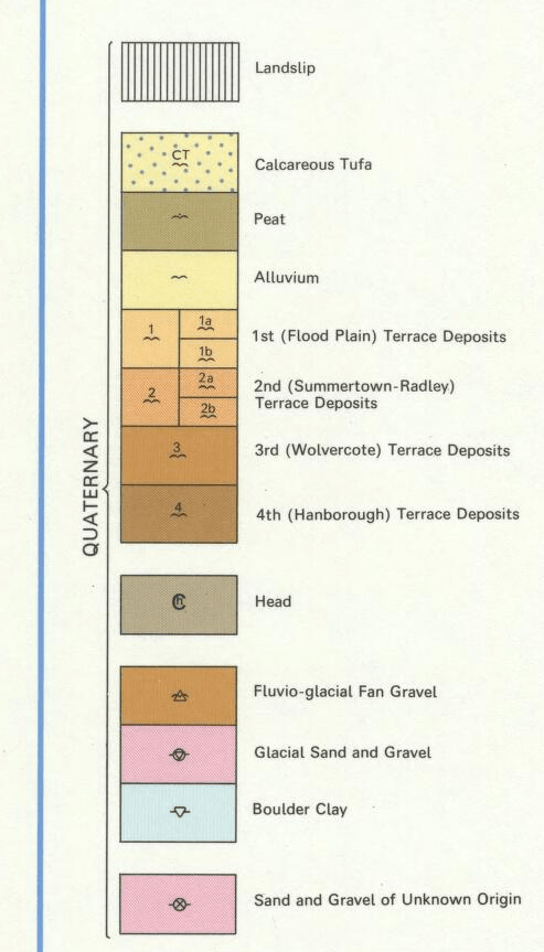 Wootton Parish Geology Map Solid and Drift 3