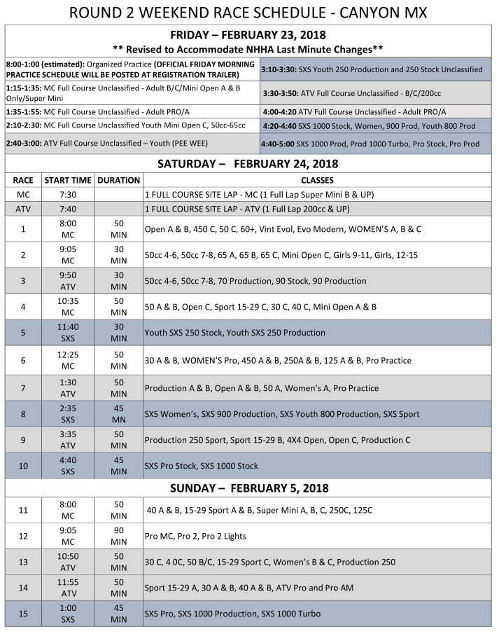 2018 ROUND 2 WEEKEND RACE SCHEDULE PDF