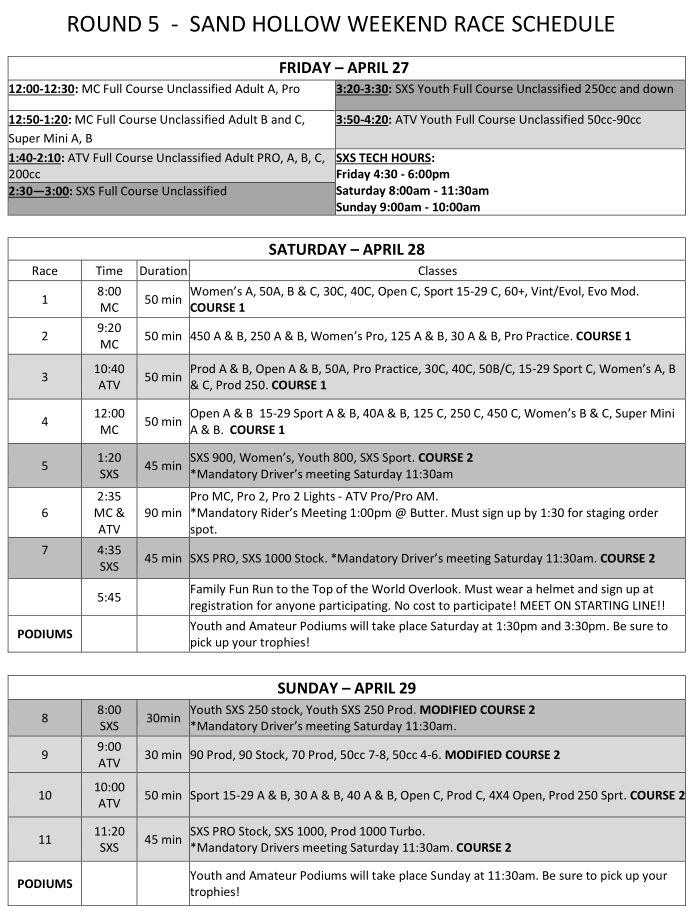 2018 Round 5 Weekend Race Schedule