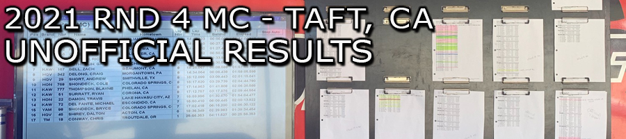 2021 RND 4 MC UNOFFICIAL RESULTS BOARD