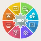 Colourful wheel showing seo