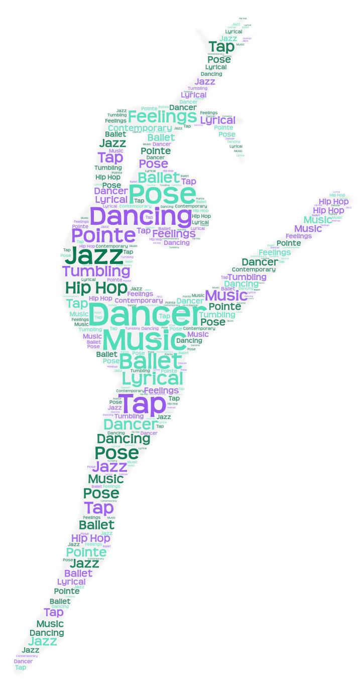 Dance Wordart Com