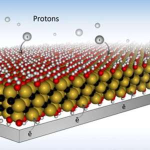 New Material could Charge Electric Cars and Phones in seconds