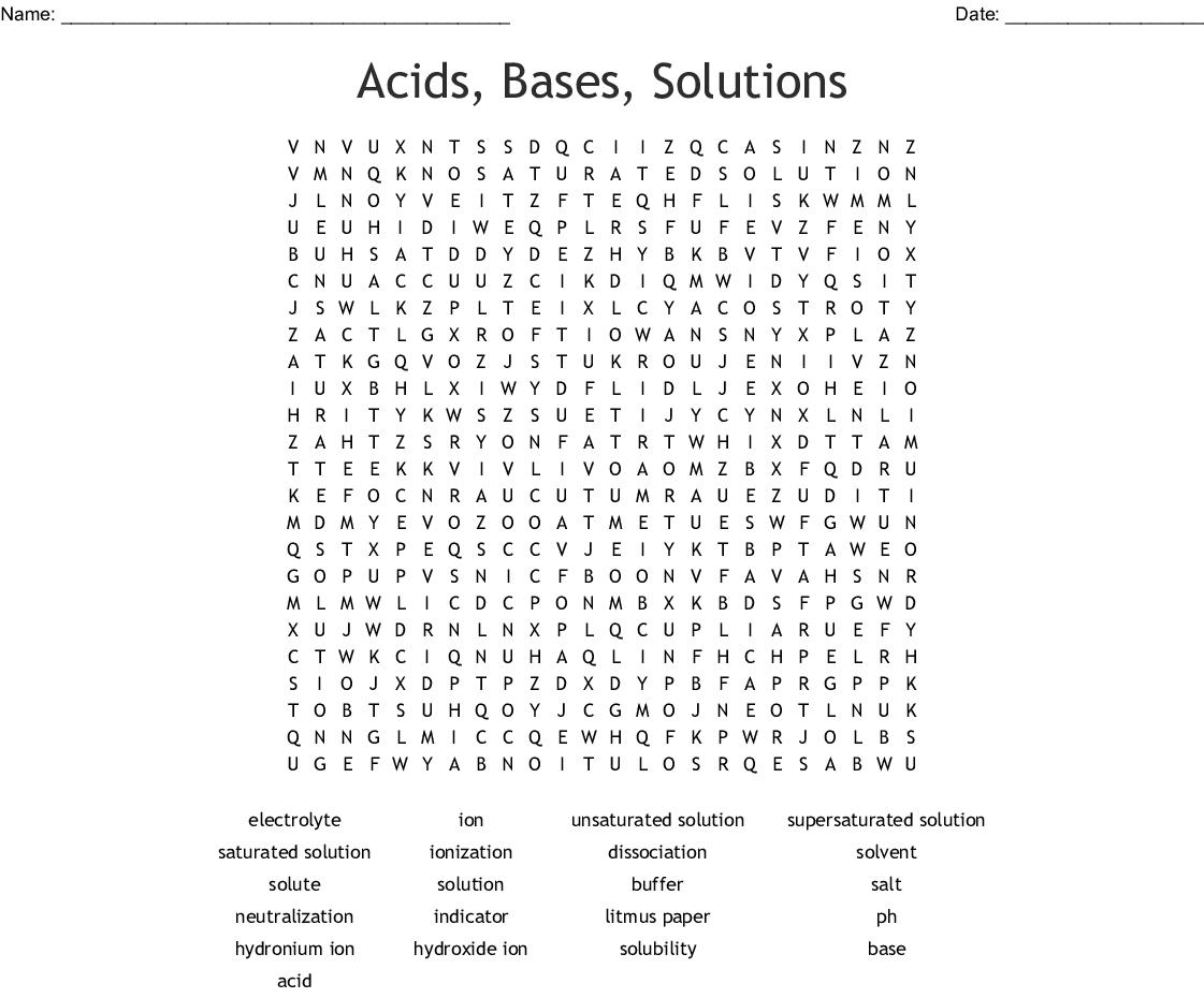 Ph Of Salt Solutions Worksheet Answers