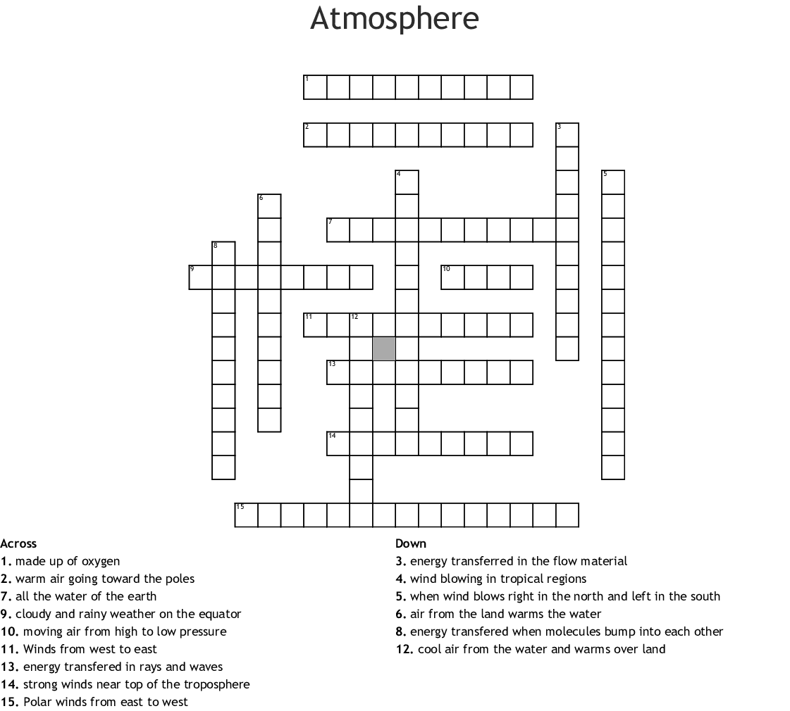 Atmospheric Pressure And Winds Crossword