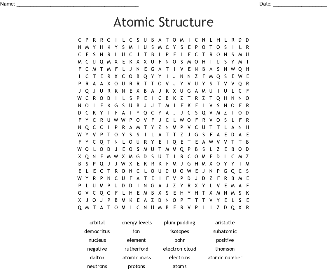 Modern Atomic Structure Worksheet