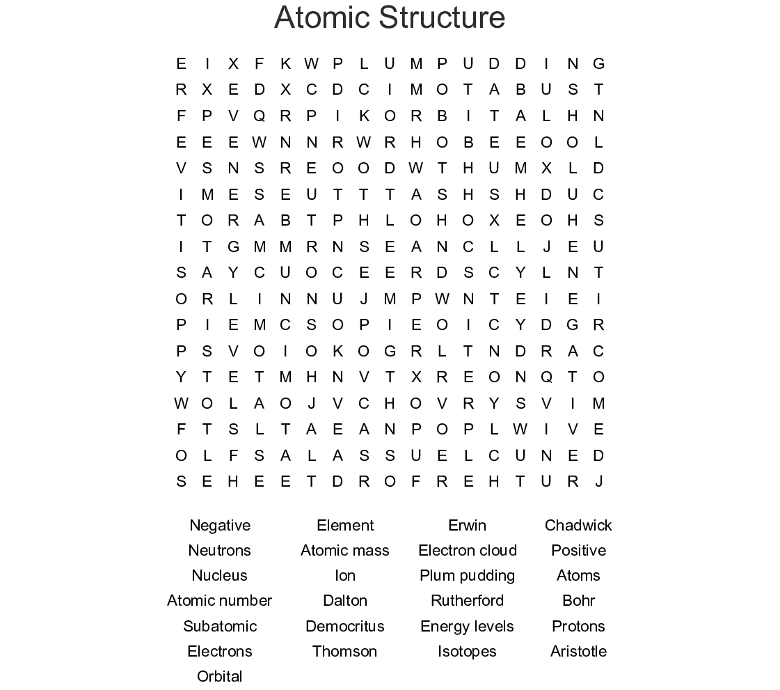 Atoms And Molecules Worksheet Answer Key
