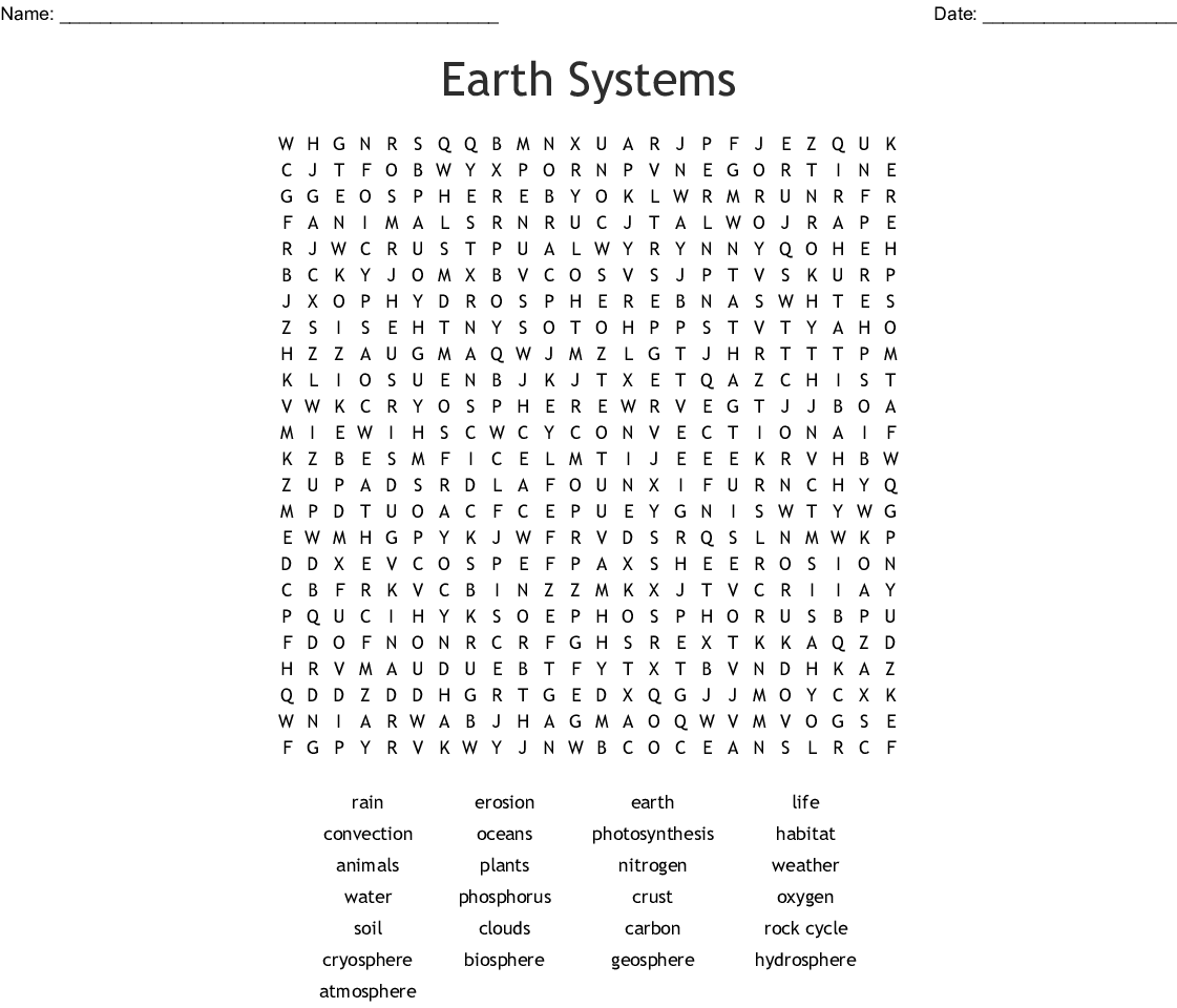 Spheres Of Earth Crossword