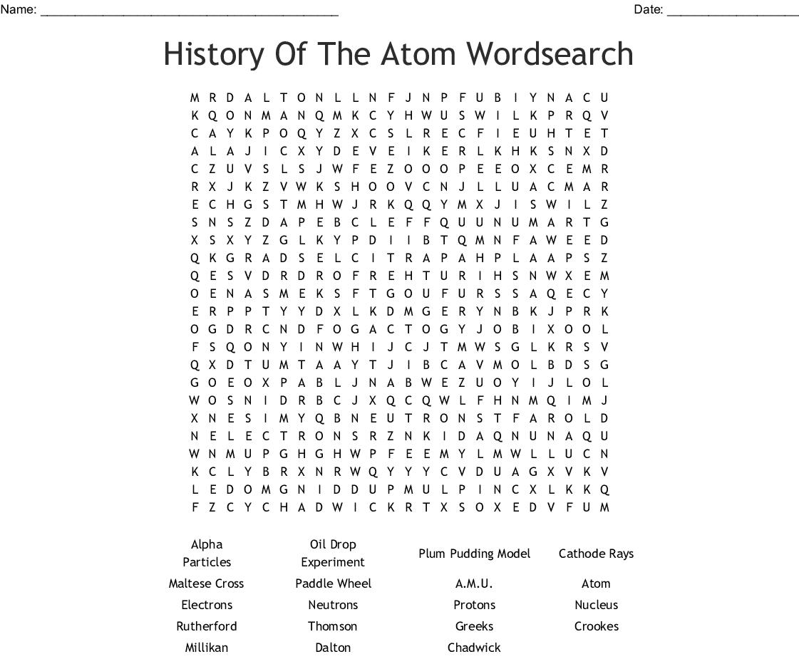 Key History Of The Atom Worksheet