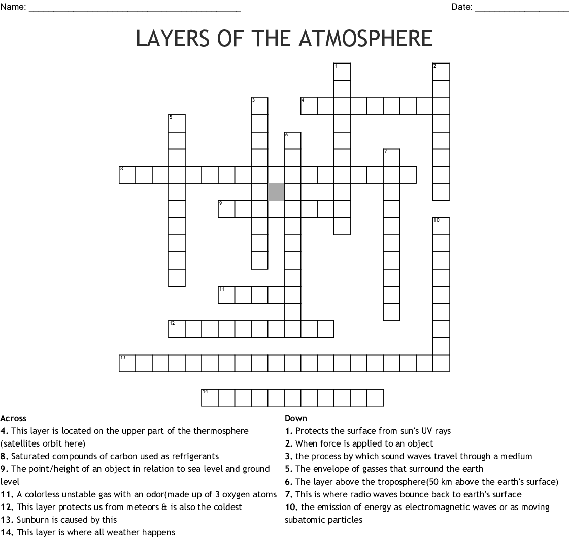 Layers Of The Atmosphere Crossword