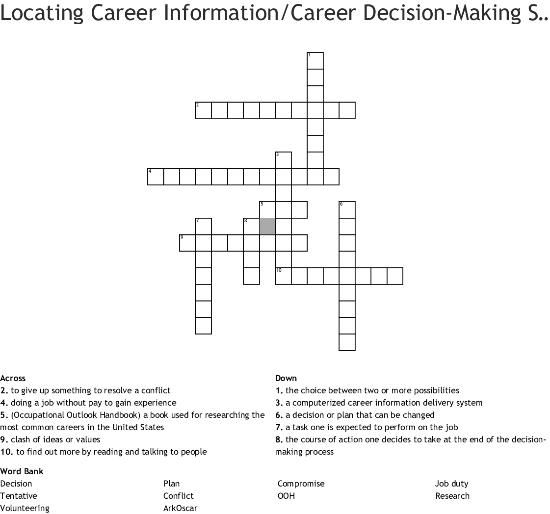 Locating Career Information Career Decision Making Skills