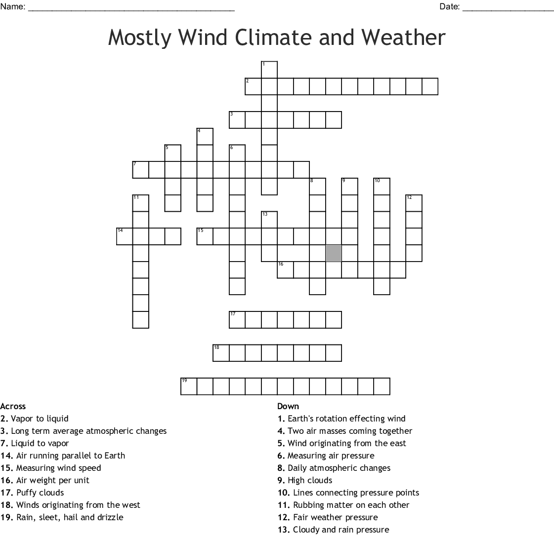 Mostly Wind Climate And Weather Crossword
