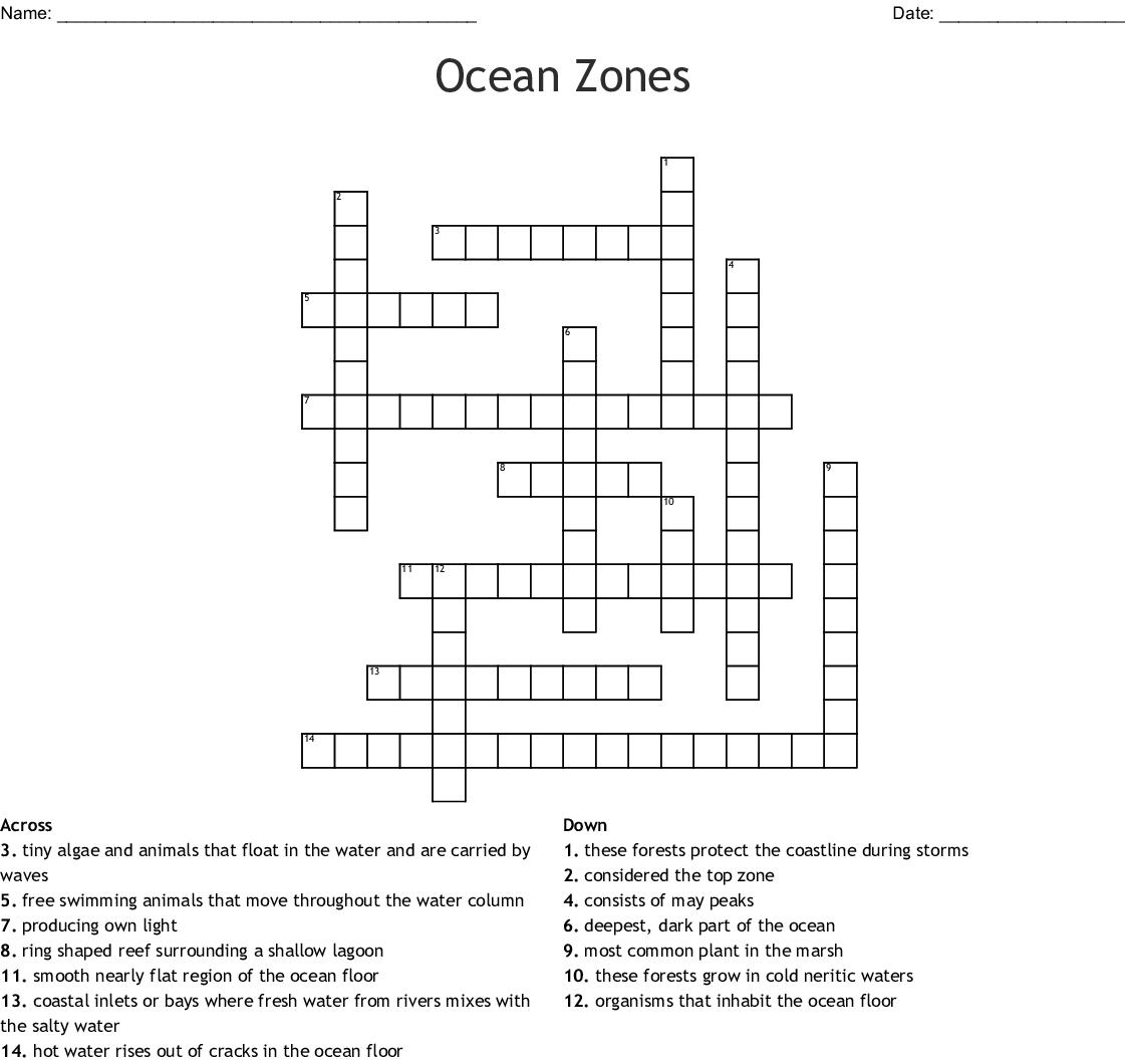 Ocean Zones Worksheet